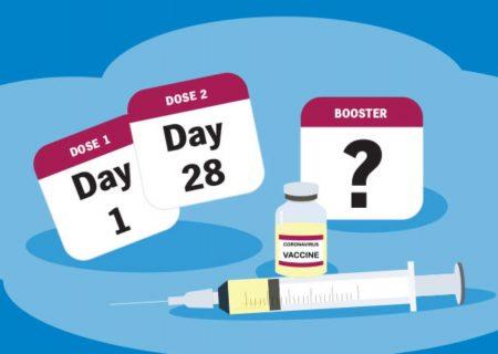 زمان دریافت دوز سوم واکسن کرونا در کانادا